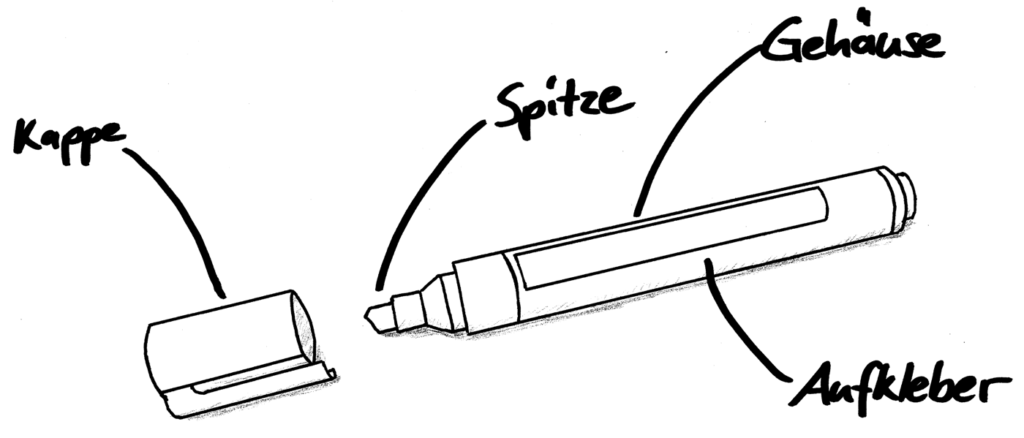 Flipchartmarker - Aufbau